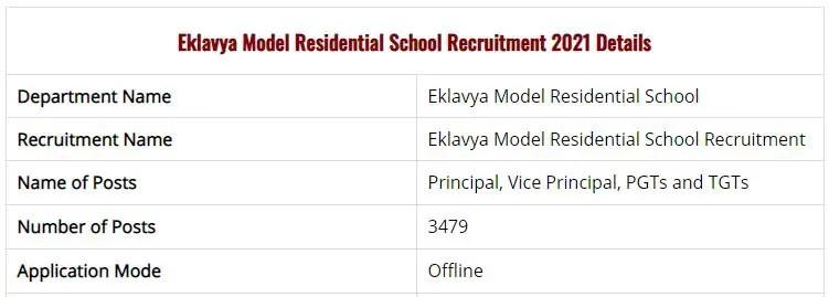 Eklavya Model Residential School Recruitment 2021