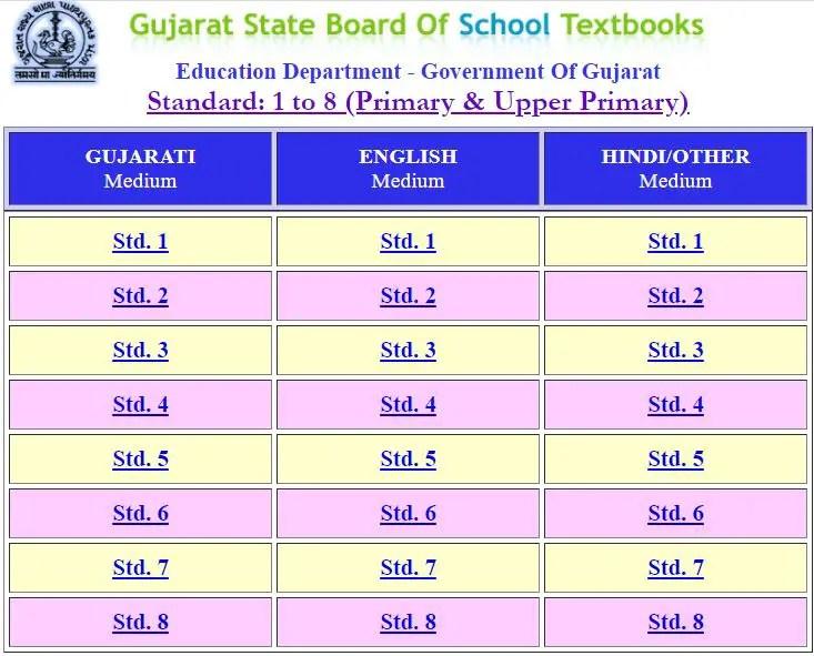 Class 1 to 8 Gujarat Textbooks