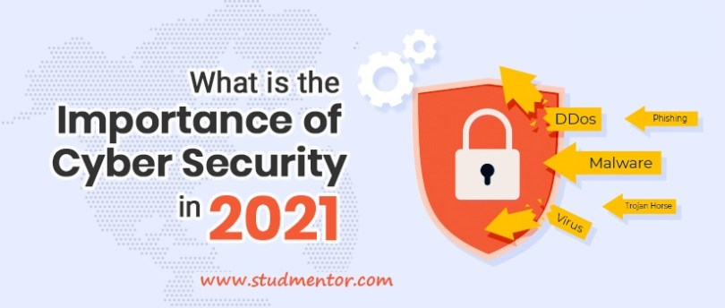 What-is-the-Importance-of-Cyber-Security-in-2021