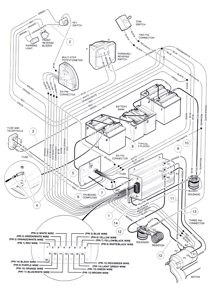 48vregen?resize\=665%2C892 1994 club car parts diagram wiring schematic,car free download,2003 Subaru Baja Wiring Diagram Free Download