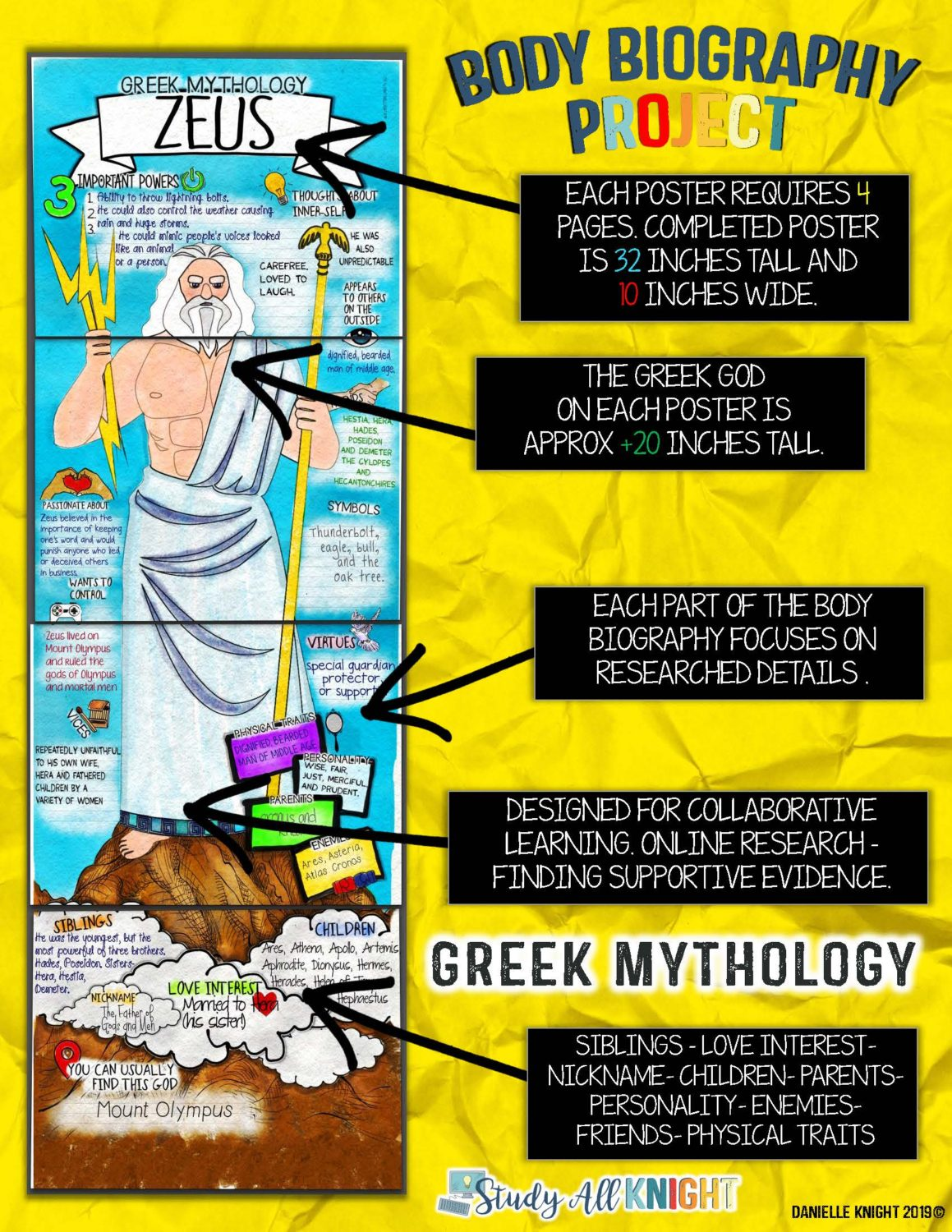 Best Templates Greek God Posters