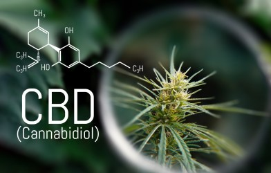 Cannabidiol CBD oil chemical formula.