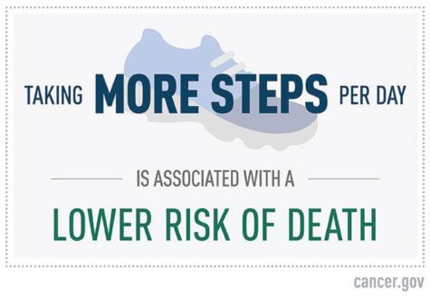 More Steps, Lower Risk Of Death