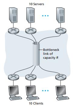 Figure 1.2 (b)