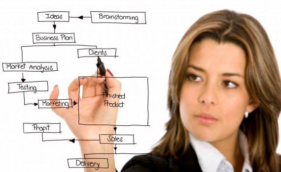學無界Sprottshaw商業管理與數位行銷+帶薪實習