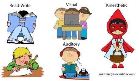 Learners - Home