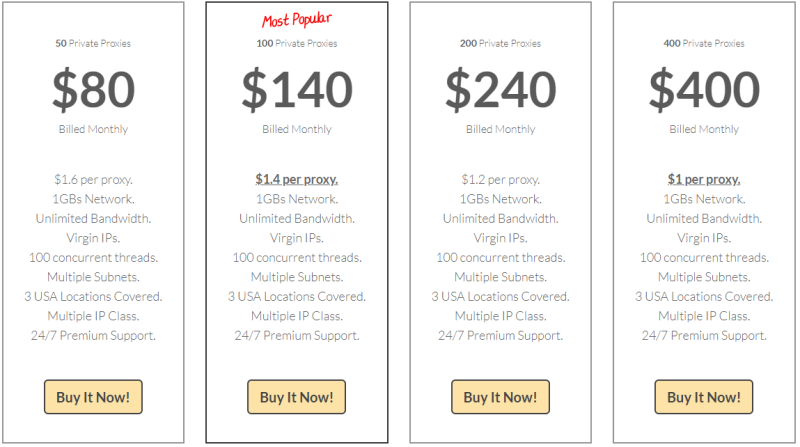 Big pricing package for dedicated proxies