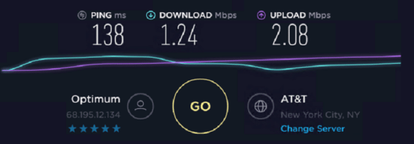 Speed Test of Stromproxies Residential IP 1