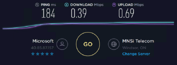 Speed Test of Stromproxies Residential IP 12