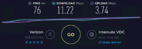 Speed Test of Stromproxies Residential IP 7