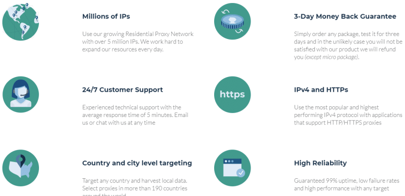 features of smartproxy