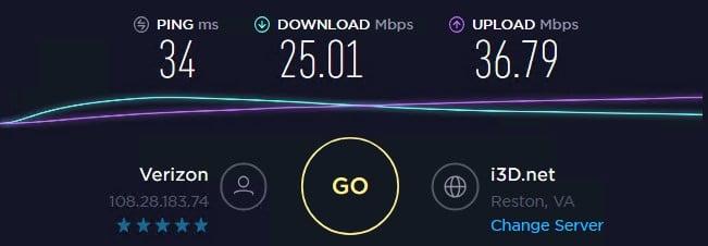 Local Proxies speed test ip 8
