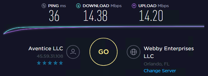 Speed test with ip2