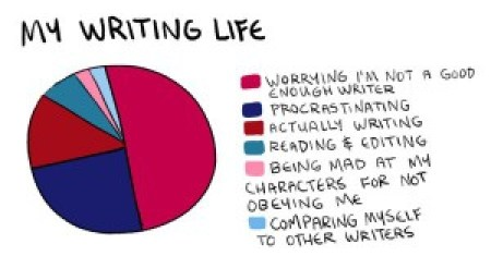 my writing life