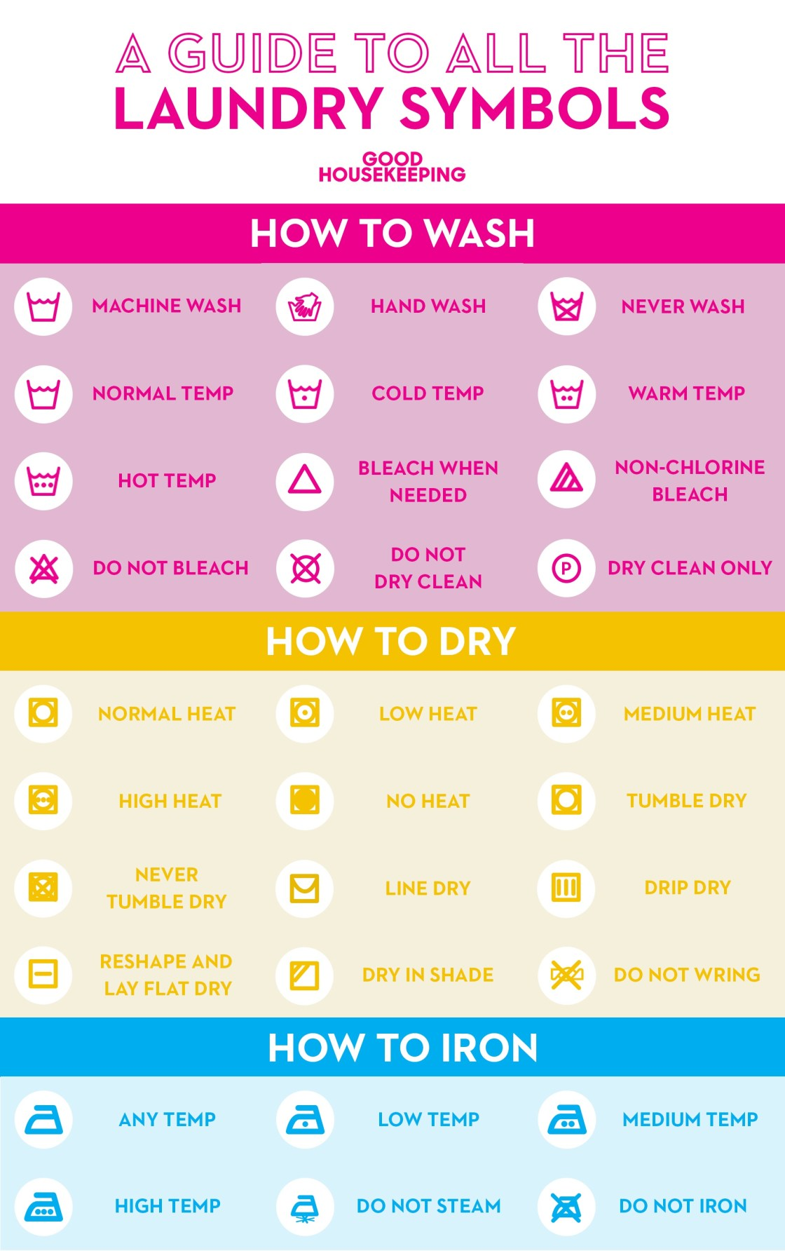 Clothing Care Labels Style By Karen