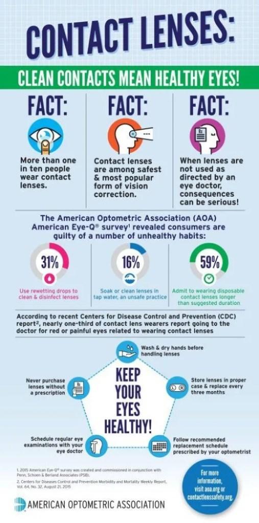 AOA-Infographic-507x1024