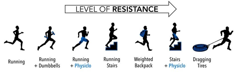via physiclo.com