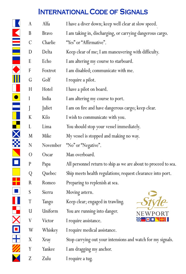 Flags And Their Navy Meanings