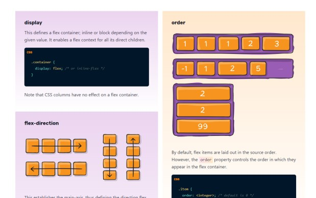 A Complete Guide to Flexbox