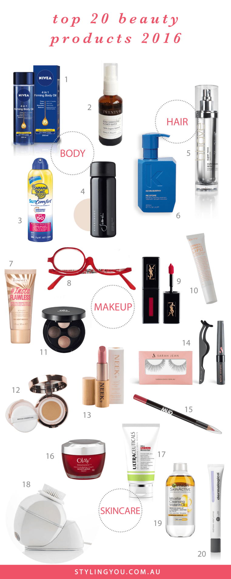 Styling You's top 20 beauty products 2016