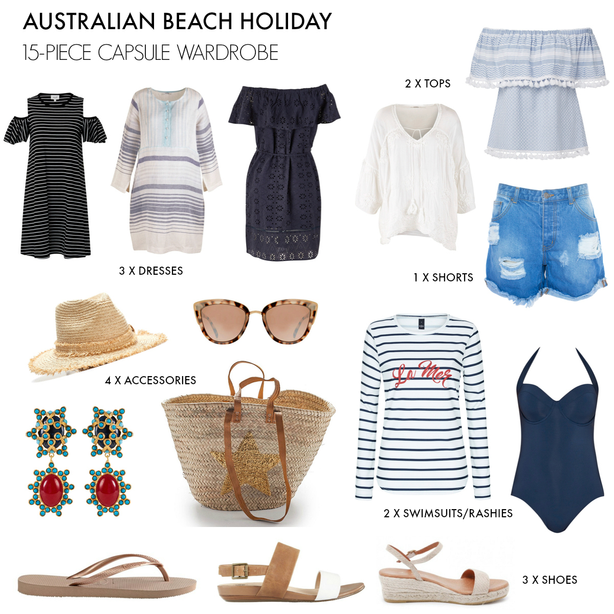 How to Pack for a Holiday pictures