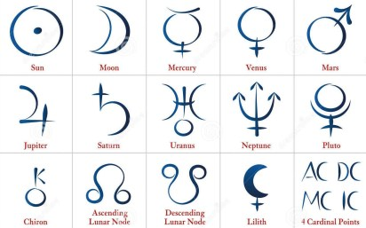 astrology-planets-calligraphy-calligraphic-illustrations-ten-astrological-plus-chiron-lilith-lunar-nodes-cardinal-39629821-e1413291290507