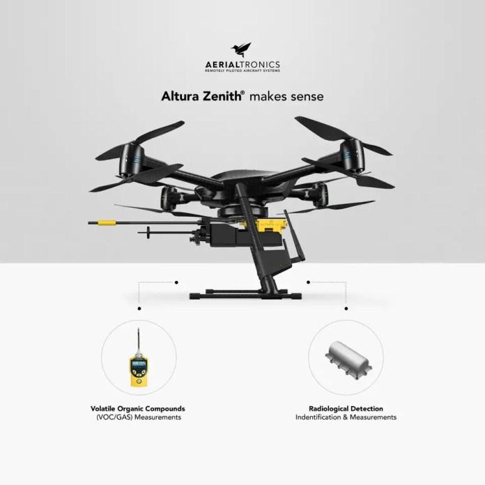 aerialtronics-zenith-makes-sense