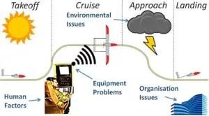 dronehumanfactors