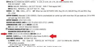 Class D airport info