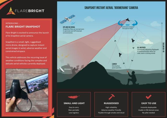 Flare Vibrant win two Innovate UK Future Flight Grants - sUAS Information 2