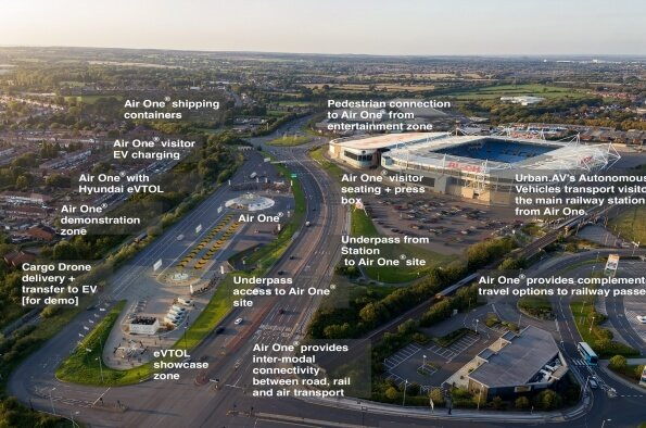 World-first electrical City Air Port® secures UK authorities backing - sUAS Information 1
