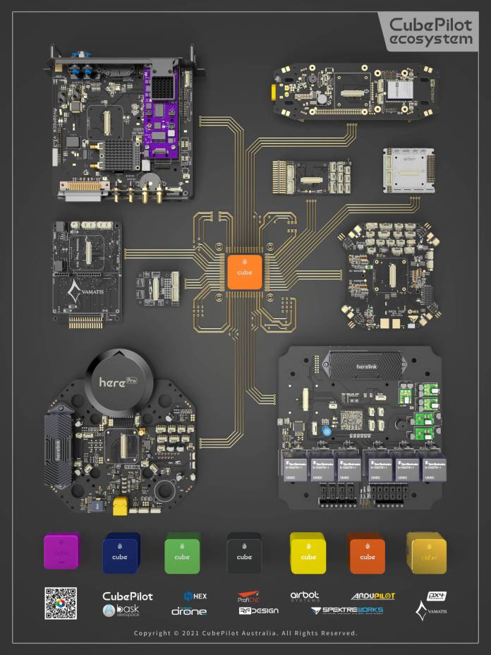 The CubePilot Ecosystem for OEM provider boards - sUAS Information 1