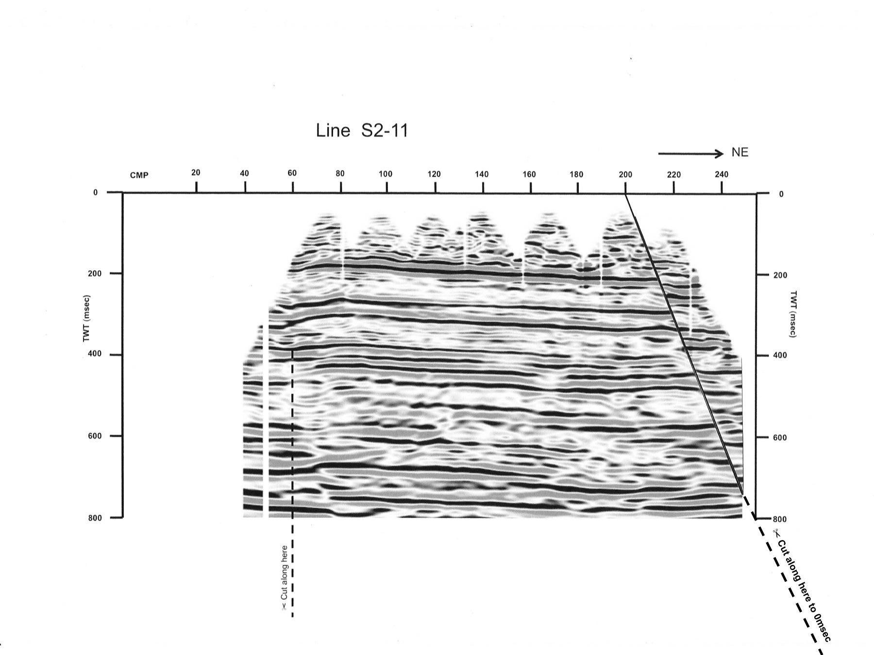 Brittle Deformation Exercises