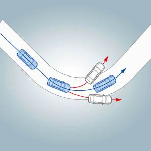 Subaru Vehicle Dynamics Control