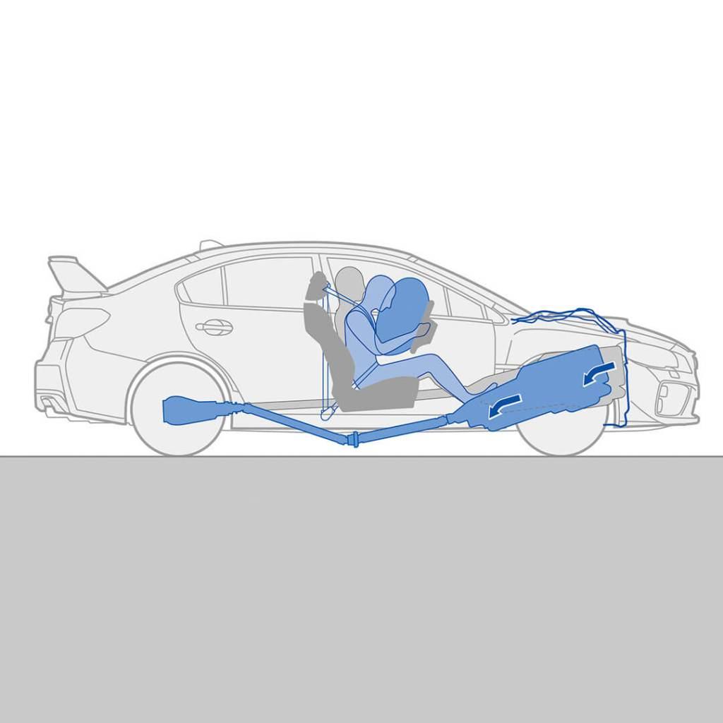 Subaru Impact Absorption