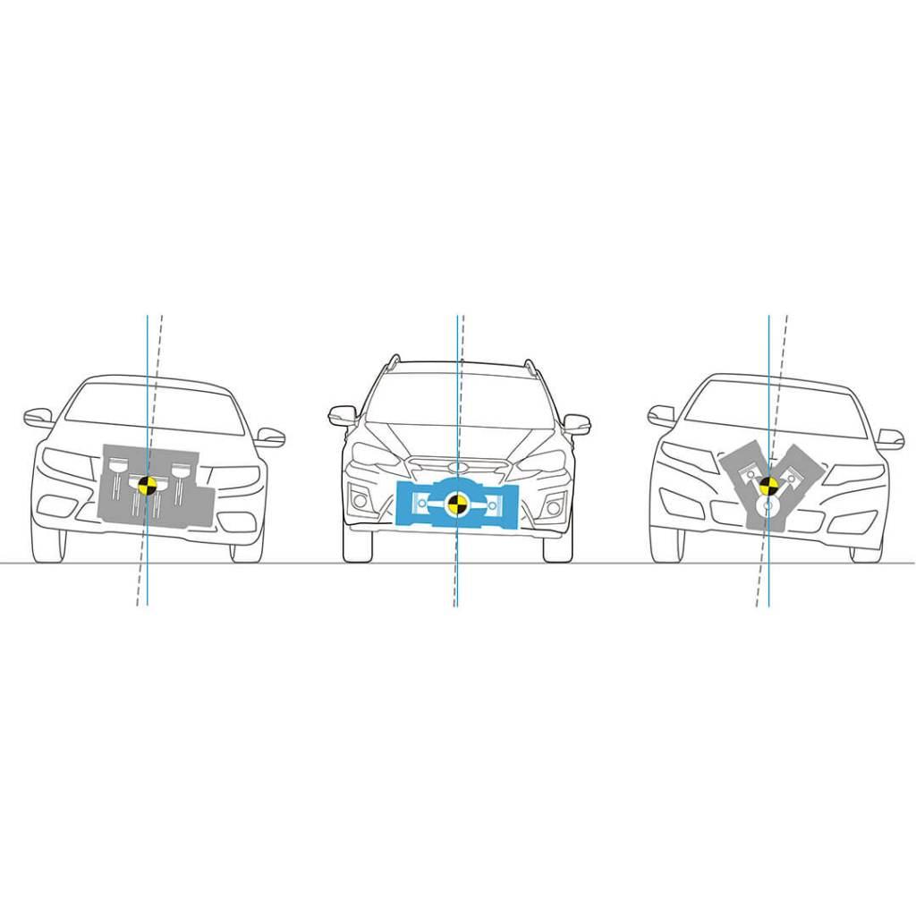 Subaru Stability