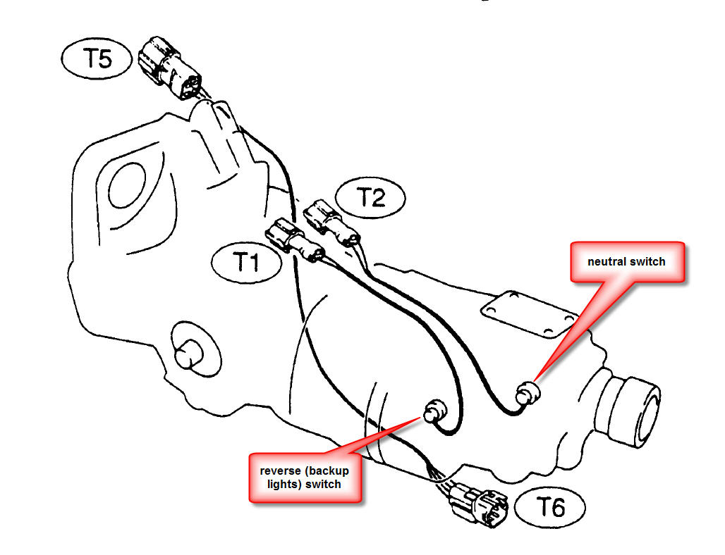 92 Acura Integra Fuel Pump Location 92 Free Engine Image