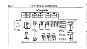 2010 Subaru Forester Fuse Box Diagram  Wiring Diagram