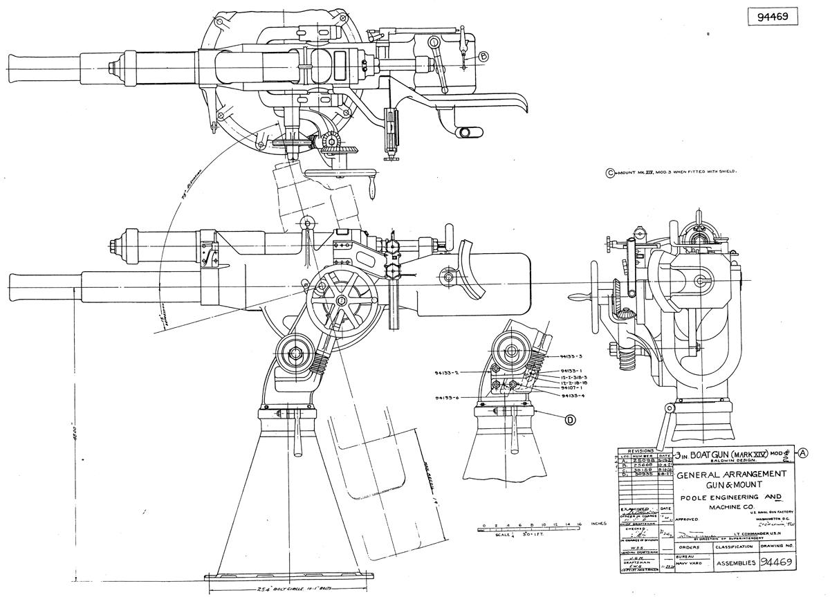 Deck Gun 3 23 Caliber Poole Gun