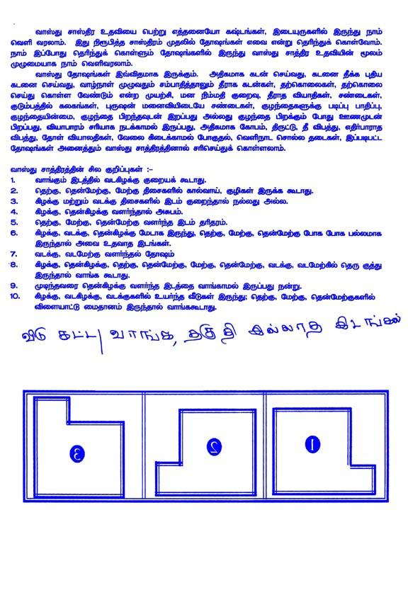 Vastu Shastra For Bedroom Sleeping Direction In Tamil