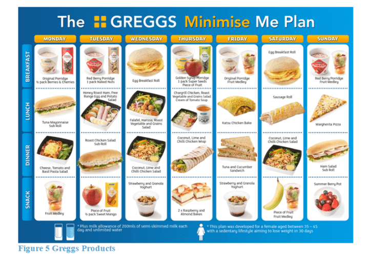 Greggs Products