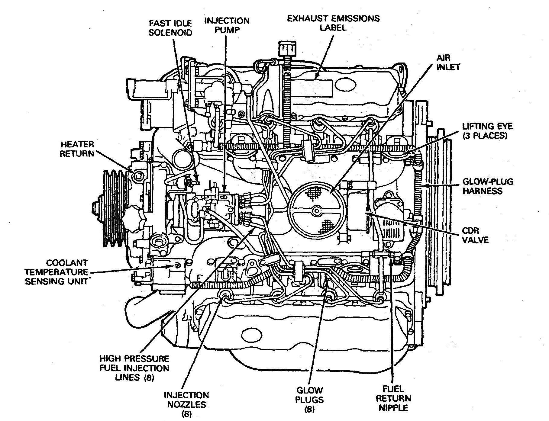 Boat Motor Diagram