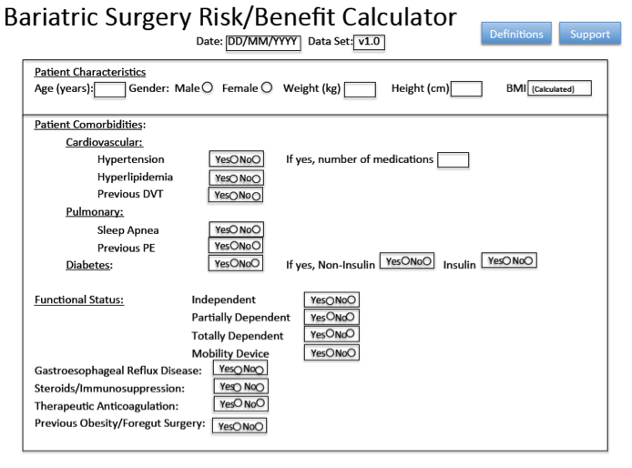 Informing Informed Consent In Bariatric Surgery Development Of An