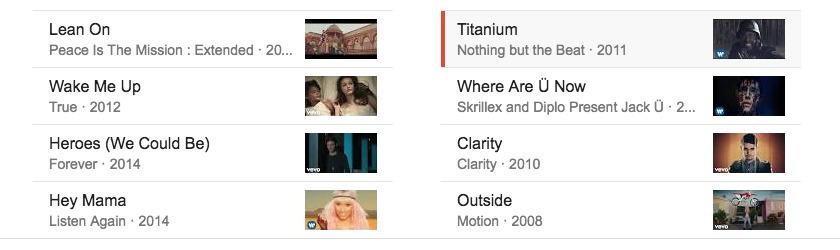 Lagu EDM Clubbing Terbaik Terbaru dan Terpopuler Sepanjang Masa