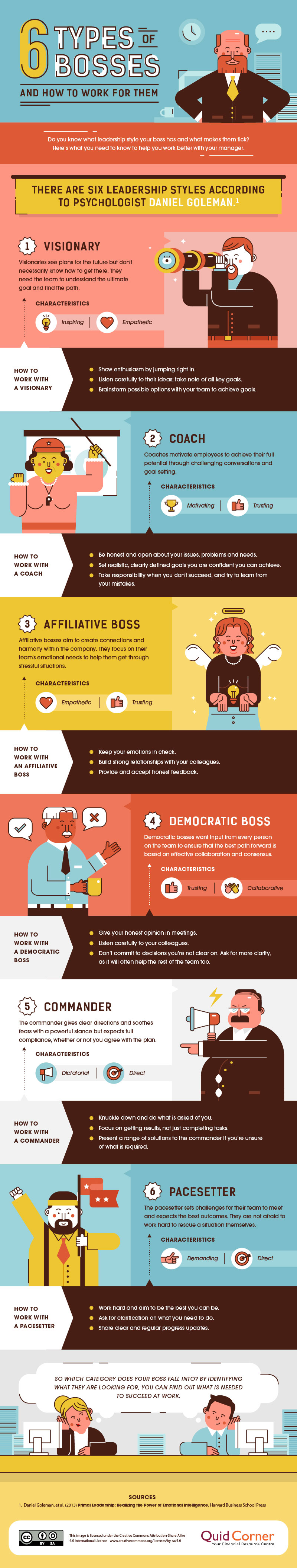 6 Types of Bosses (and How to Work for Them)