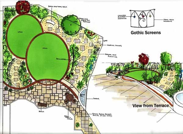 How To Design A Garden Part 1