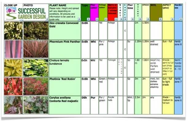 FEB-plants-selection