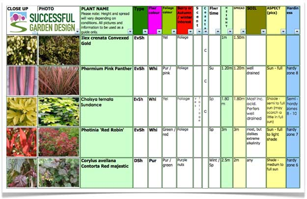 FEB-plants-selection