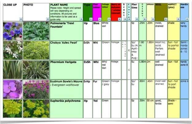 APR-plants-selection