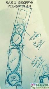 long-garden-design-plan